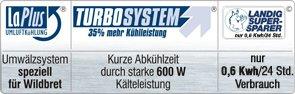Serienmäßig beim Wildkühlschrank LU 4500 (2.-Wahl)