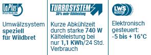 Beim Wildkühlschrank LU 7000 serienmäßig