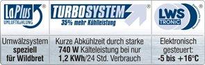 Inklusive beim Wildkühlschrank LU 9000 Premium